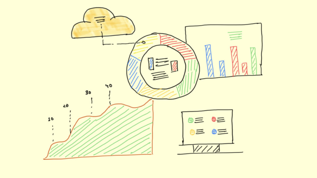 How to select right product analytics tool
